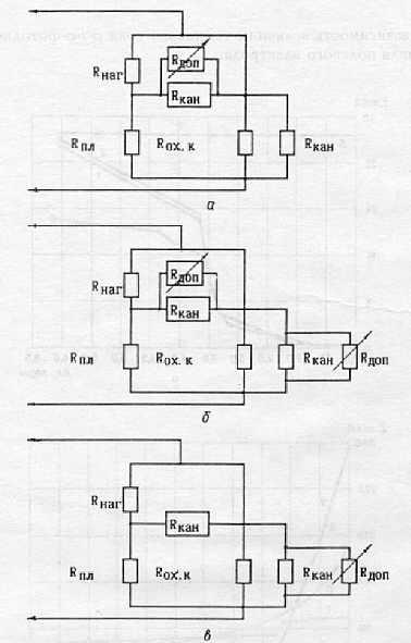 а - схема 1 - между площадкой